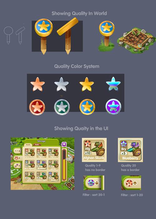 Mobile Game in Game 3d UI Design